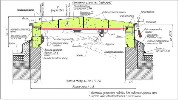 Монтажная схема противопожарного люка НЕБОСКРЕБ EI-60