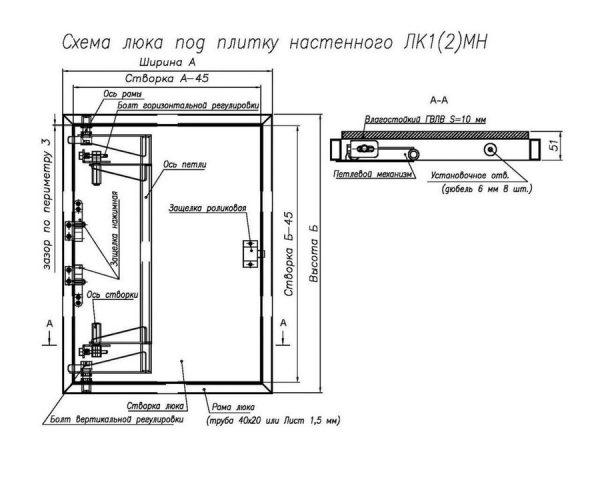 Монтажная схема люка ЛН