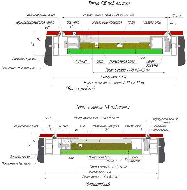 Монтажная схема люка-двери ТЕХНО EI-60